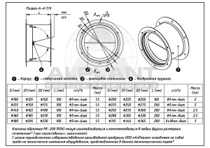 РК-200 чертеж (2) alplant